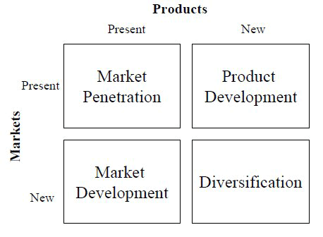 disadvantages of new product development In order to achieve a successful new product, and certainly the successful  implementation of a  the advance of new products and their development is  widely.
